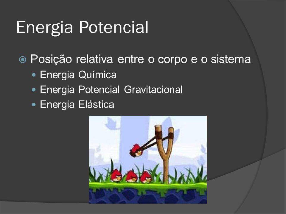 Energia Potencial Posição relativa entre o corpo e o sistema