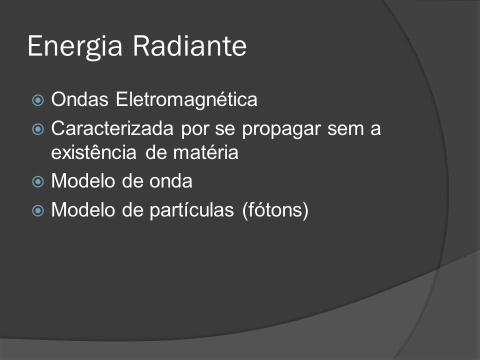 Energia Radiante Ondas Eletromagnética
