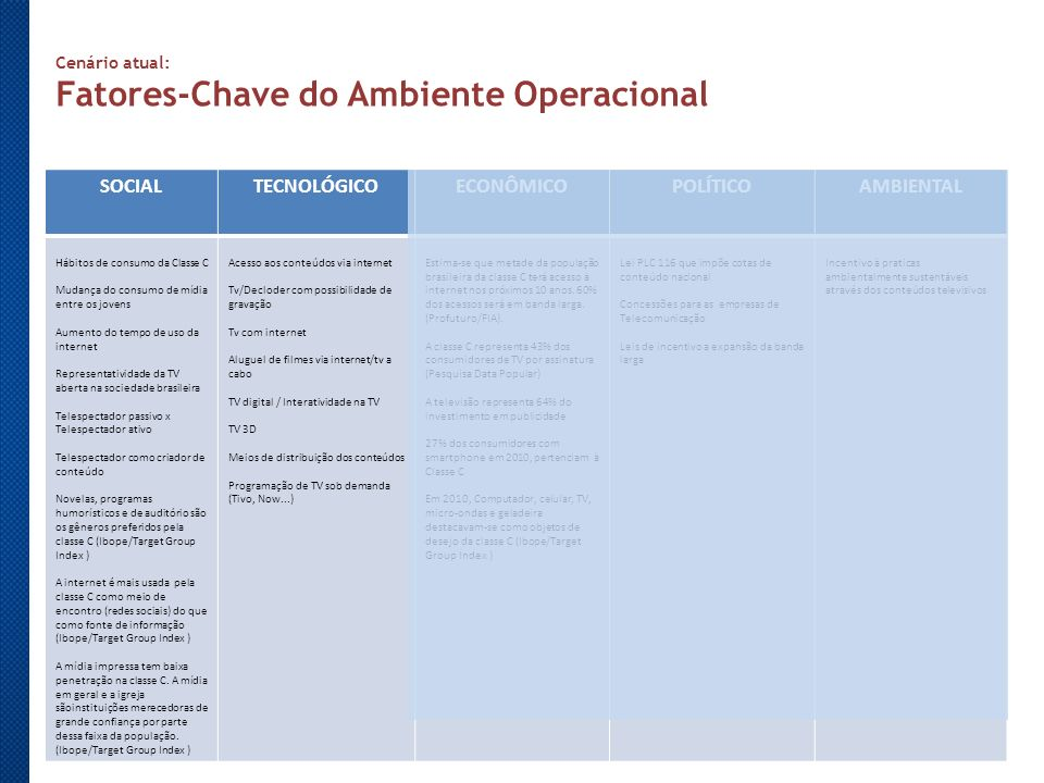 Fatores-Chave do Ambiente Operacional