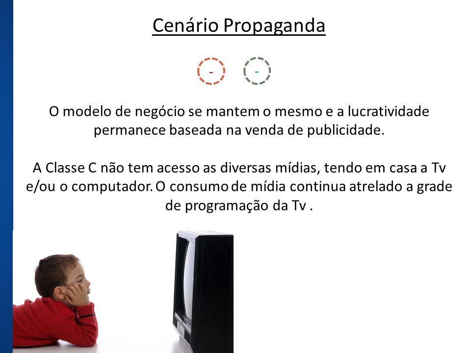 Cenário Propaganda