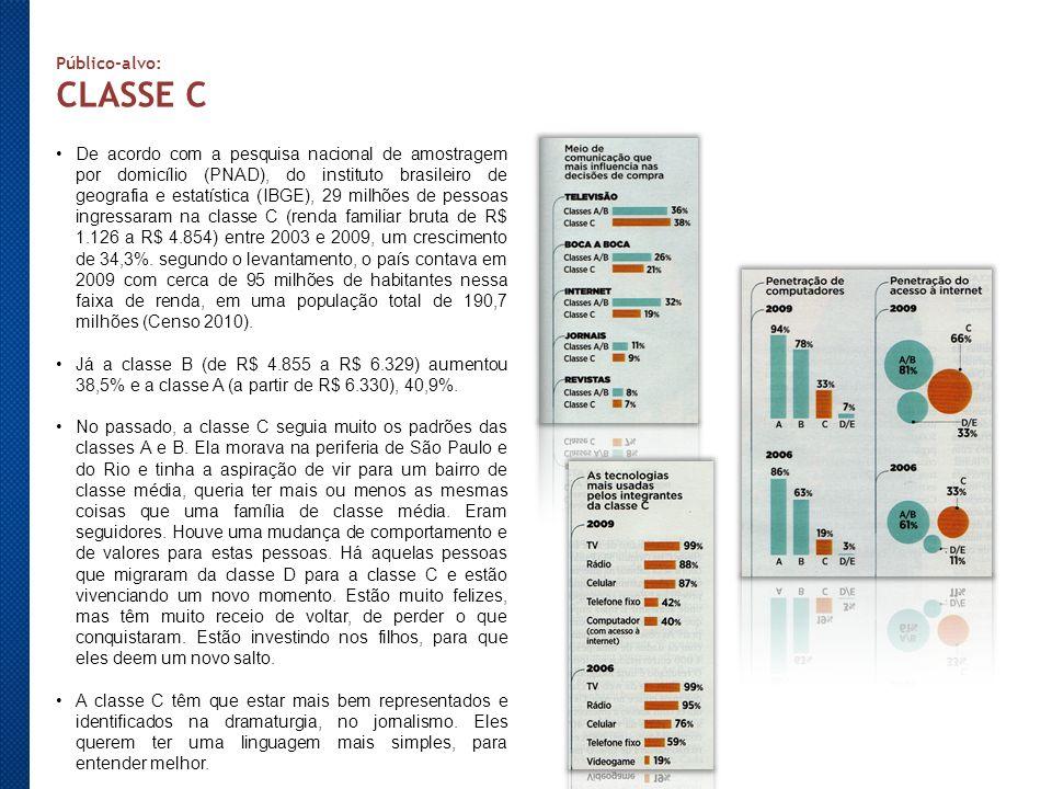 CLASSE C Público-alvo: