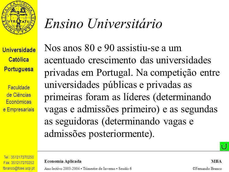 Ensino Universitário