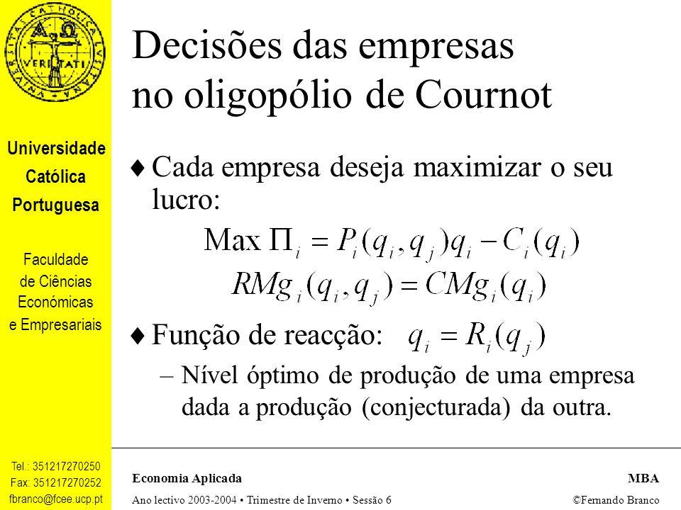 Decisões das empresas no oligopólio de Cournot
