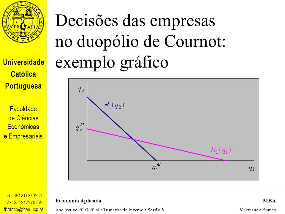 Decisões das empresas no duopólio de Cournot: exemplo gráfico