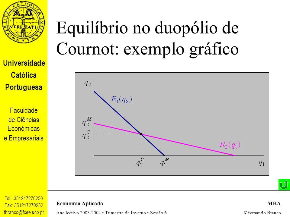 Equilíbrio no duopólio de Cournot: exemplo gráfico