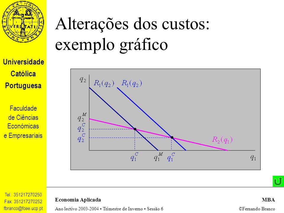 Alterações dos custos: exemplo gráfico