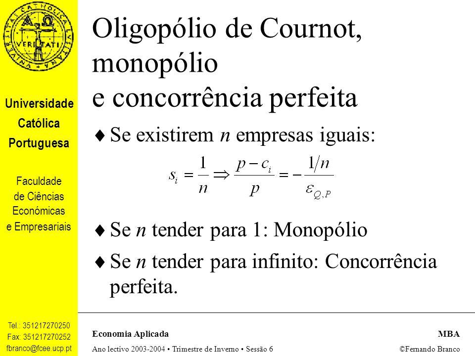 Oligopólio de Cournot, monopólio e concorrência perfeita