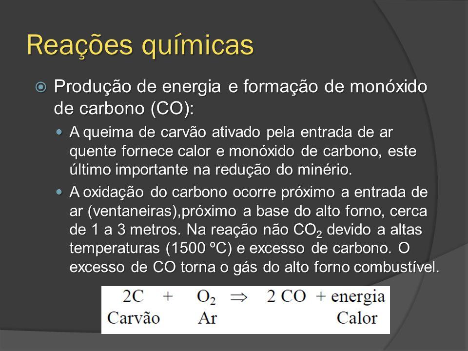 Reações químicas Produção de energia e formação de monóxido de carbono (CO):