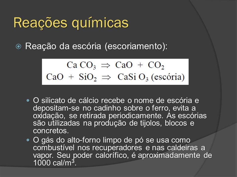 Reações químicas Reação da escória (escoriamento):