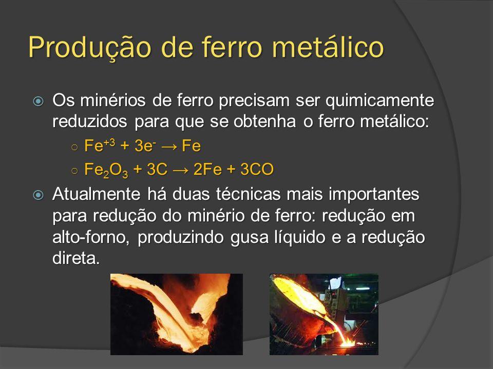 Produção de ferro metálico