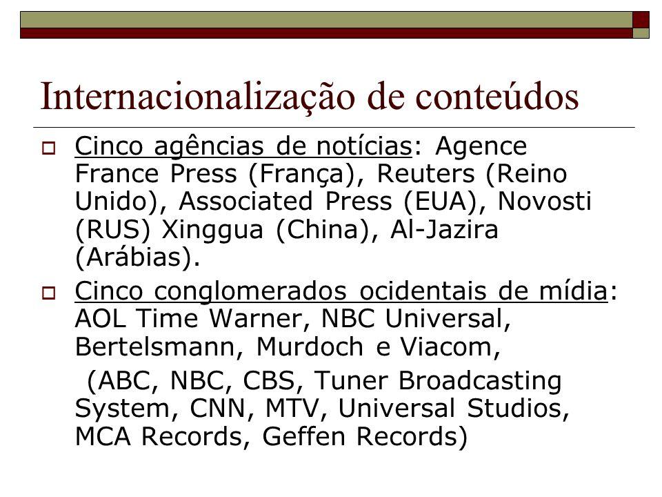 Internacionalização de conteúdos