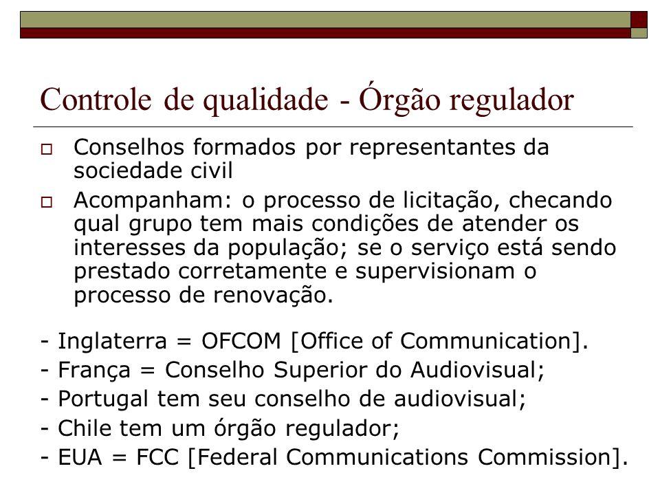 Controle de qualidade - Órgão regulador