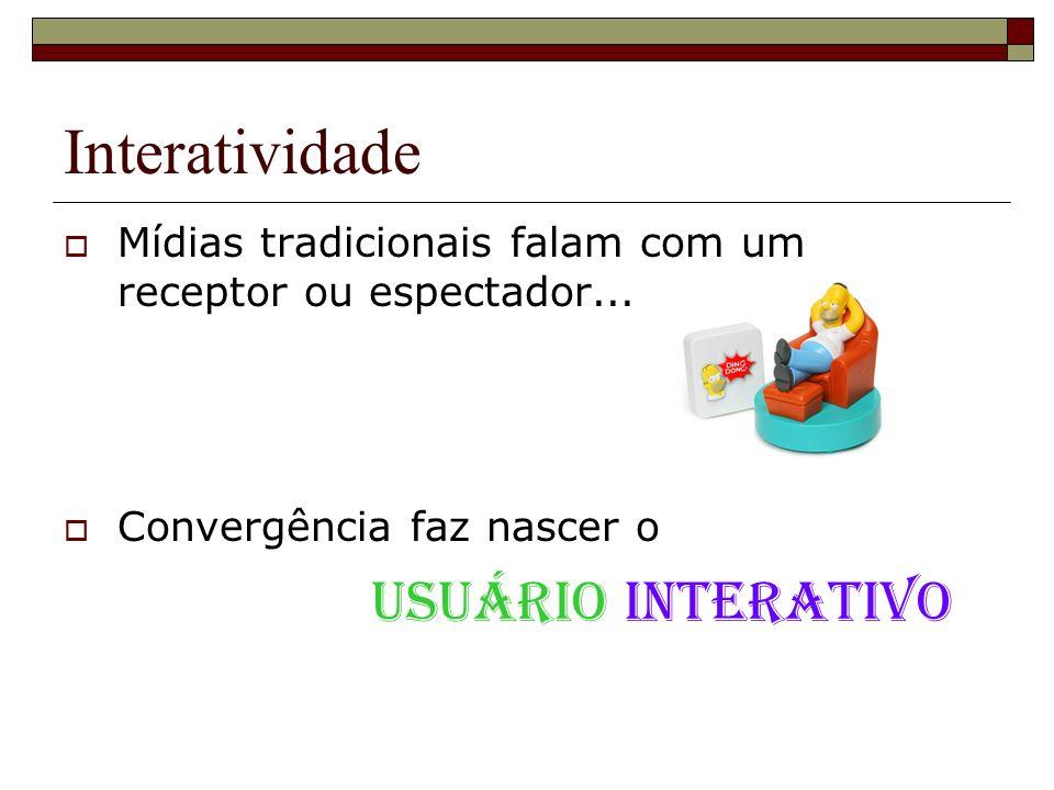 Interatividade usuário interativo