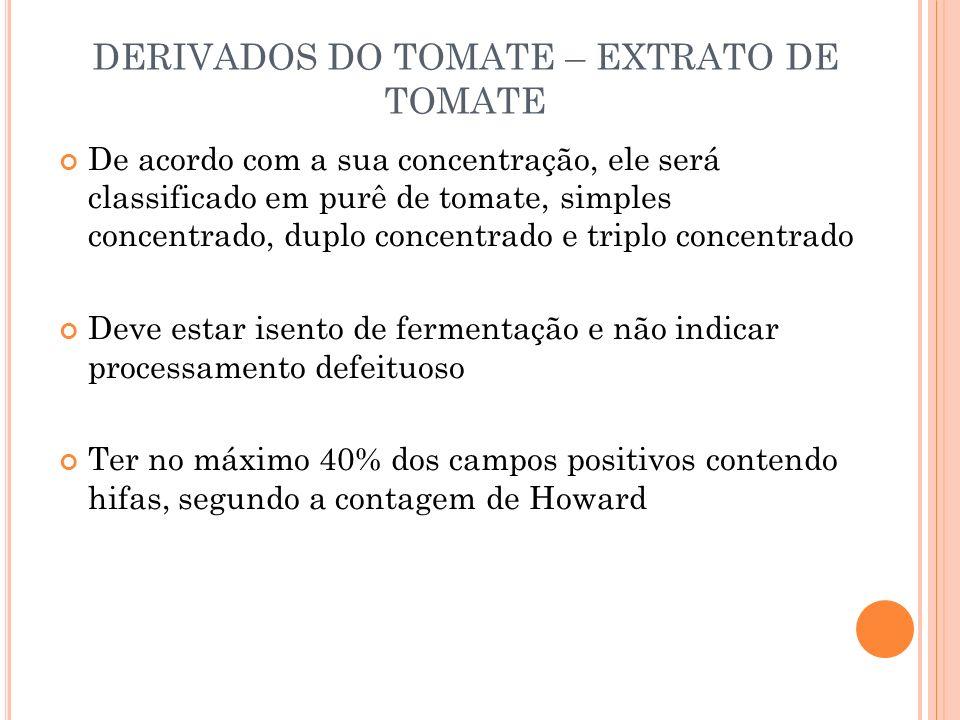 DERIVADOS DO TOMATE – EXTRATO DE TOMATE