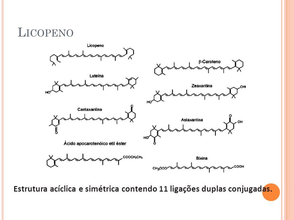 Licopeno Estrutura acíclica e simétrica contendo 11 ligações duplas conjugadas.