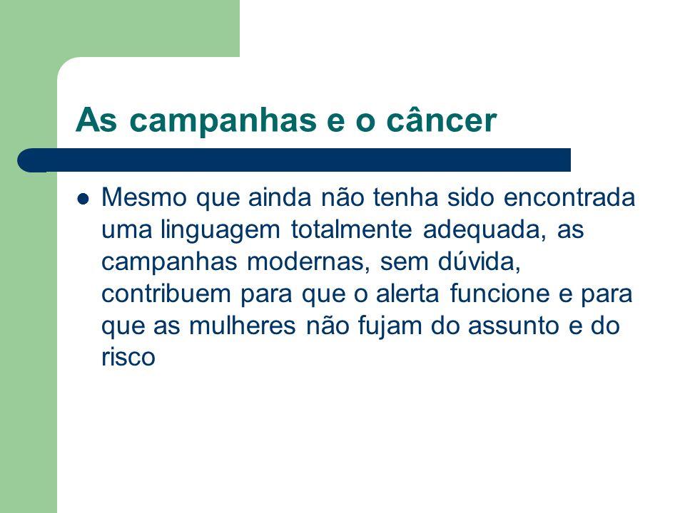 As campanhas e o câncer
