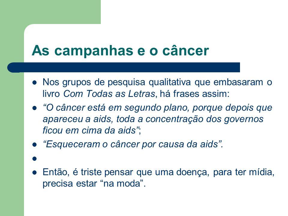 As campanhas e o câncer Nos grupos de pesquisa qualitativa que embasaram o livro Com Todas as Letras, há frases assim: