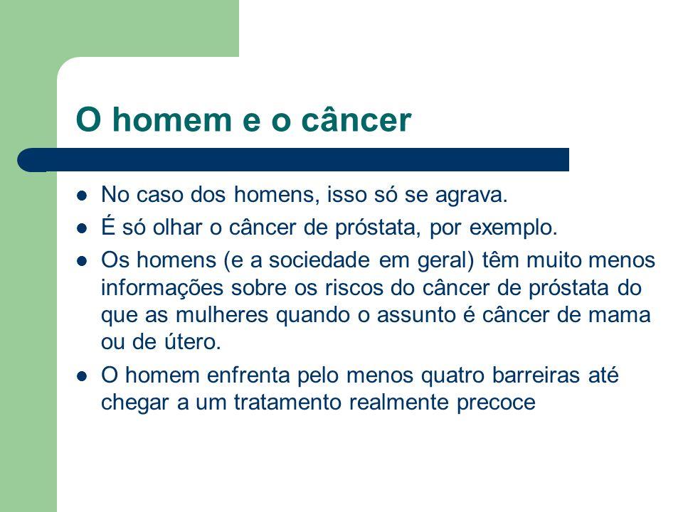O homem e o câncer No caso dos homens, isso só se agrava.