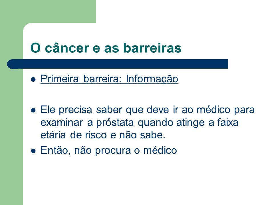 O câncer e as barreiras Primeira barreira: Informação