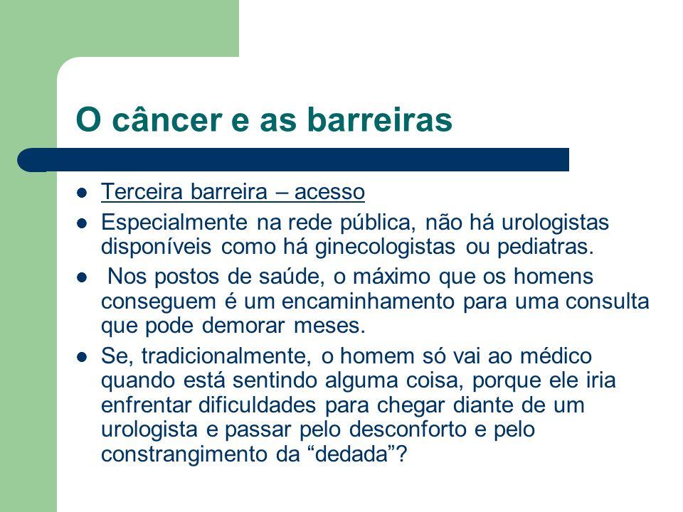 O câncer e as barreiras Terceira barreira – acesso