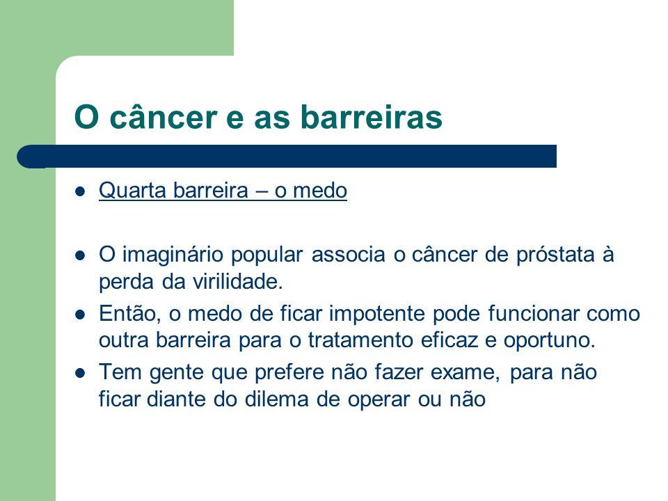 O câncer e as barreiras Quarta barreira – o medo