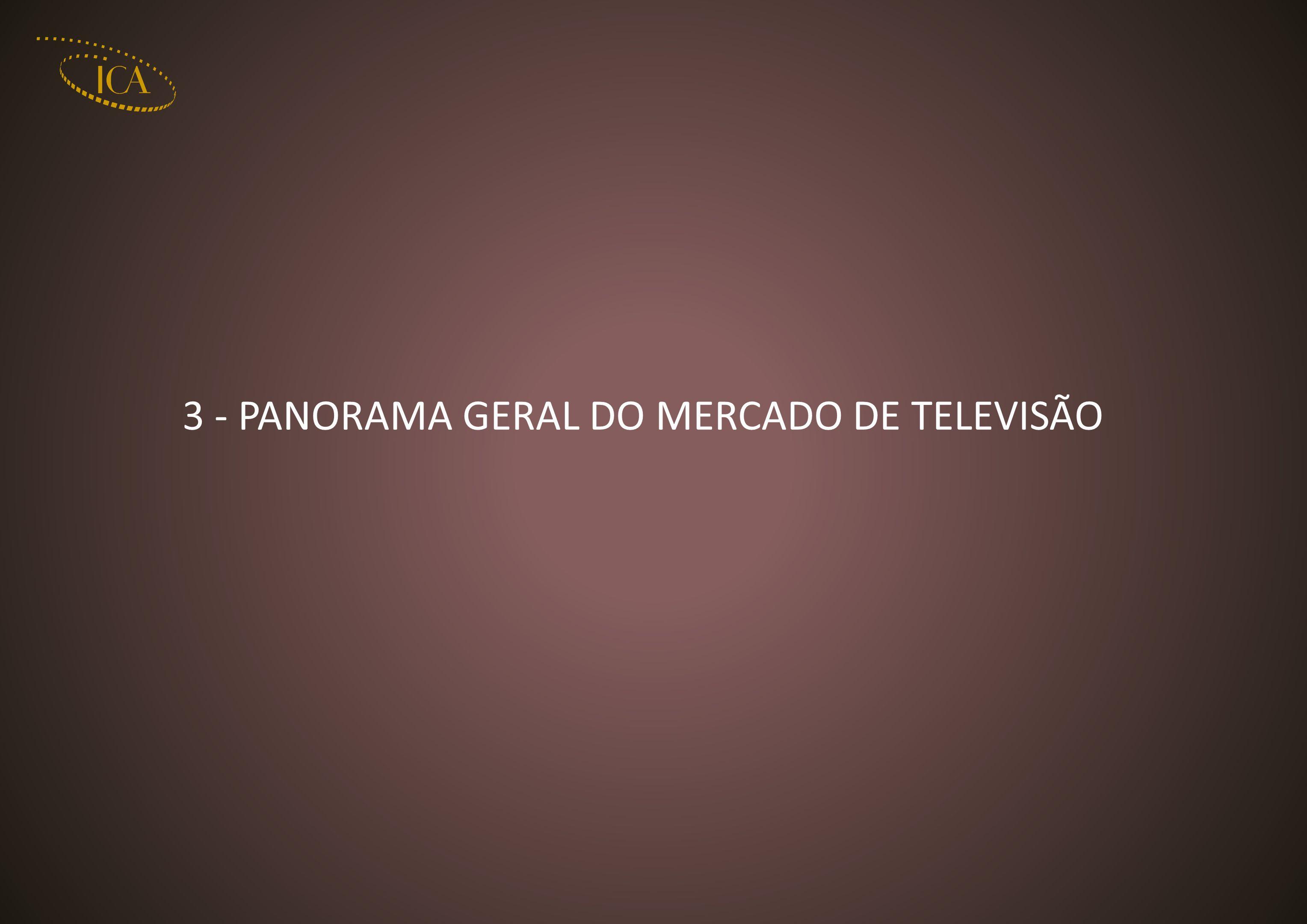 3 - PANORAMA GERAL DO MERCADO DE TELEVISÃO