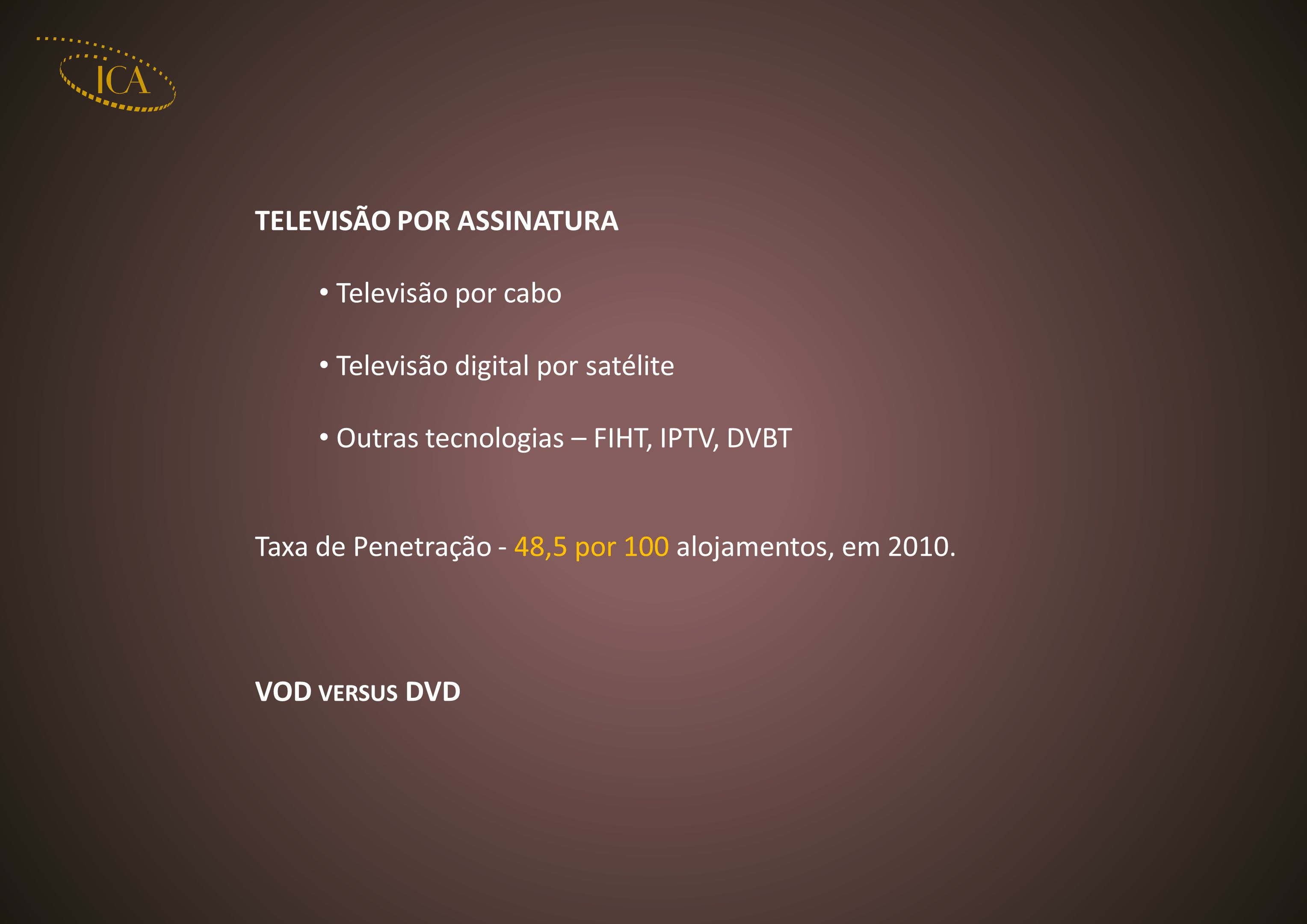 TELEVISÃO POR ASSINATURA