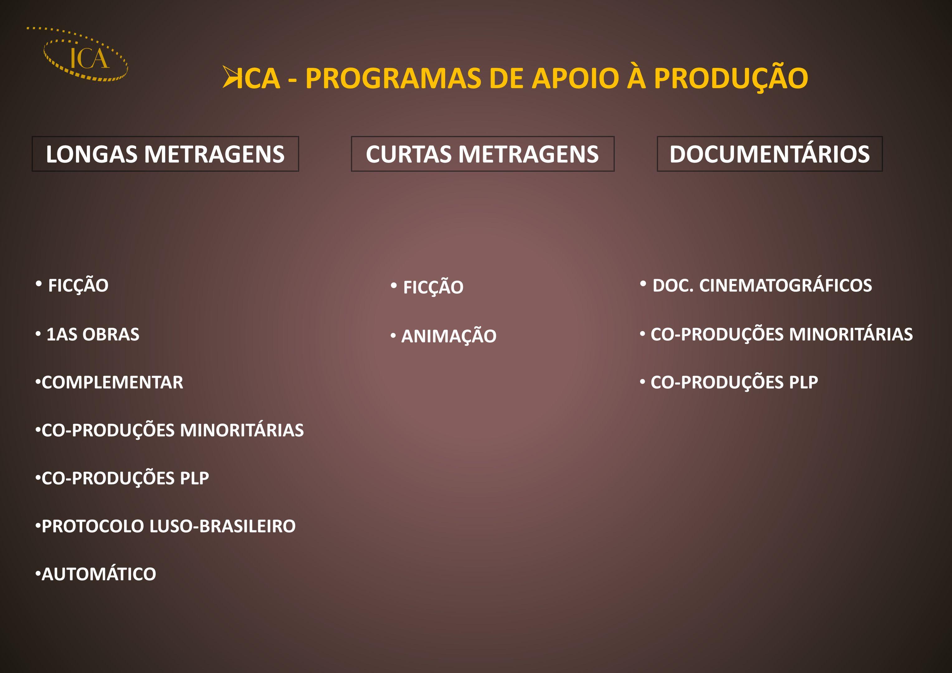 ICA - PROGRAMAS DE APOIO À PRODUÇÃO