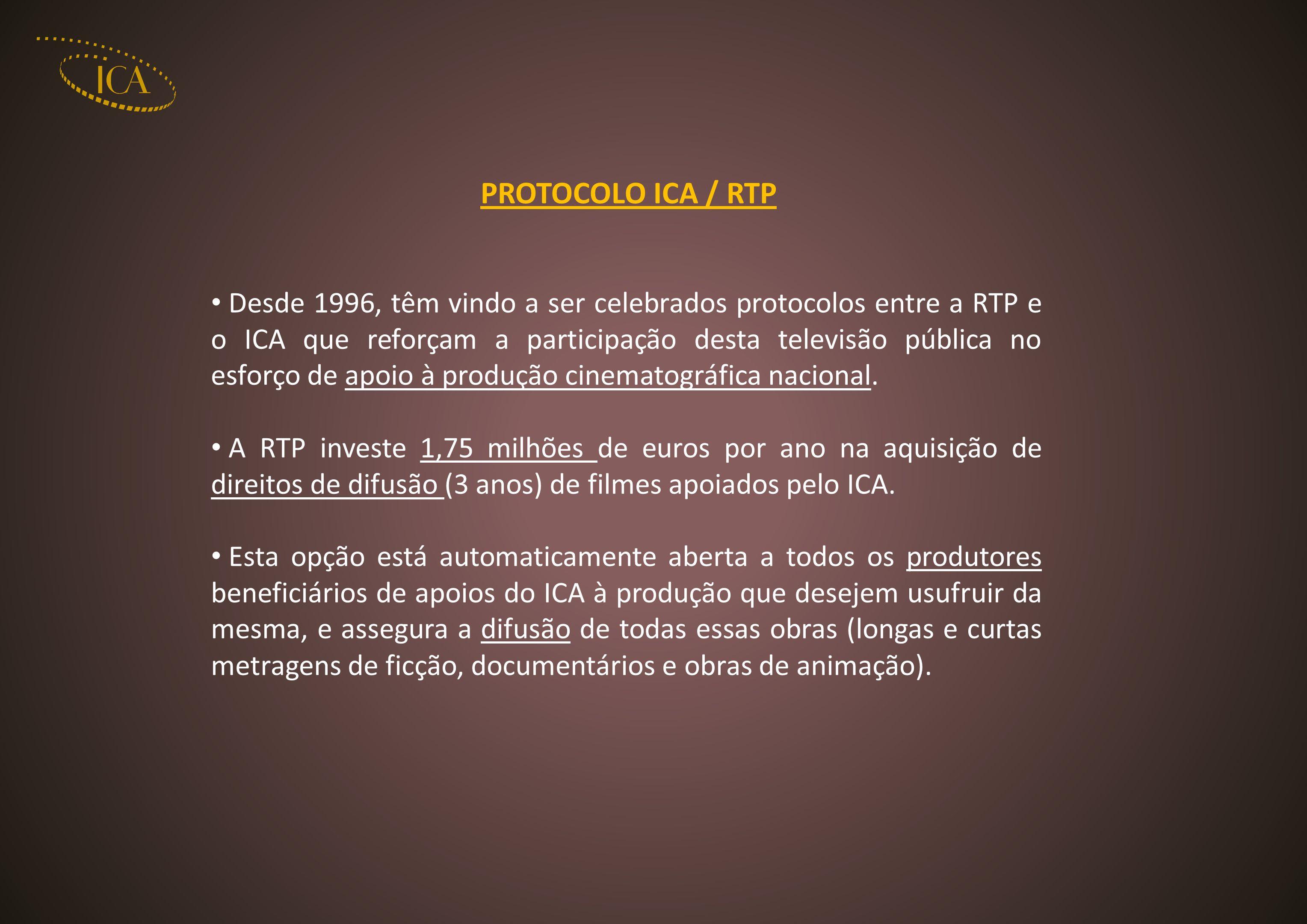 PROTOCOLO ICA / RTP