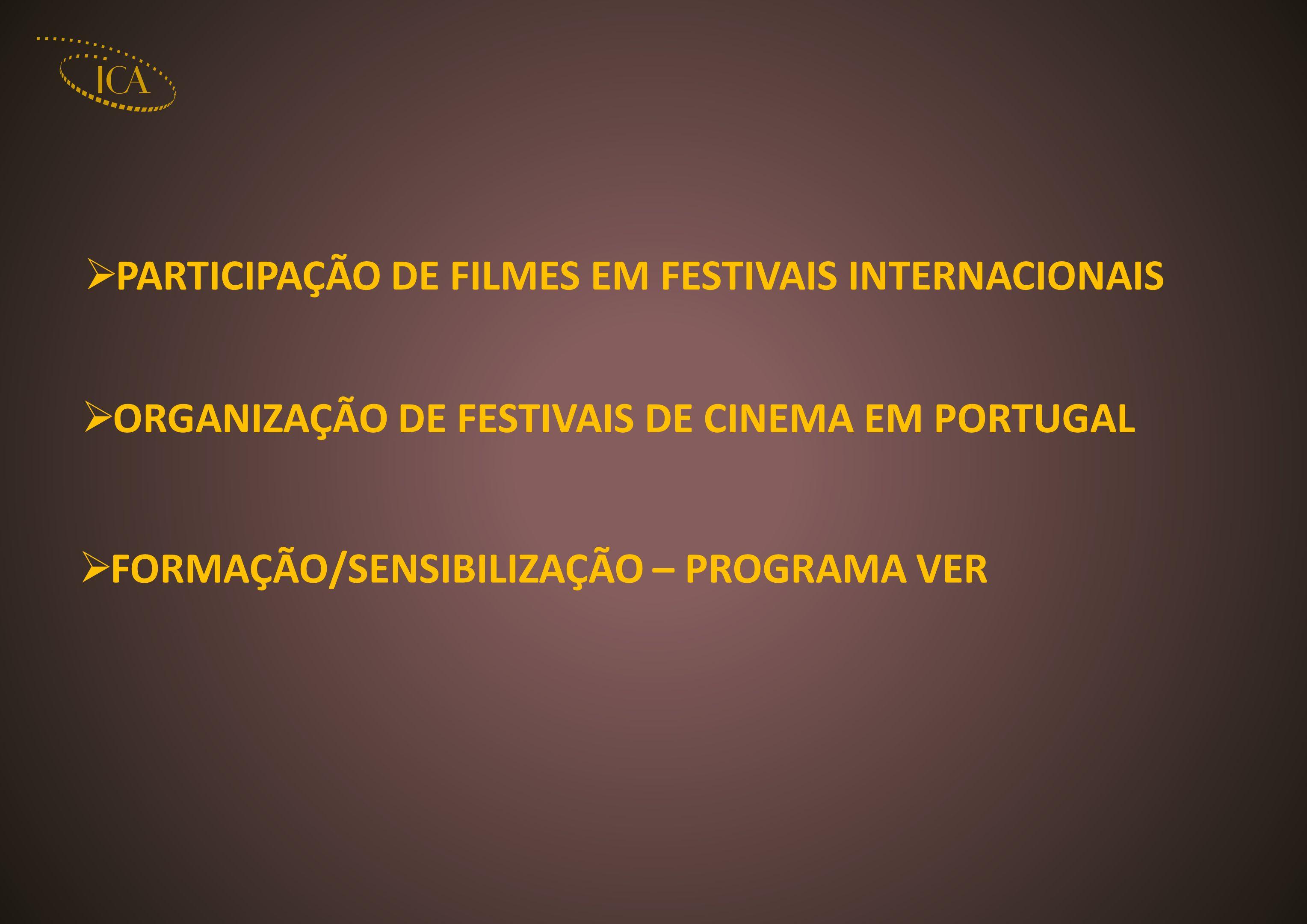 PARTICIPAÇÃO DE FILMES EM FESTIVAIS INTERNACIONAIS