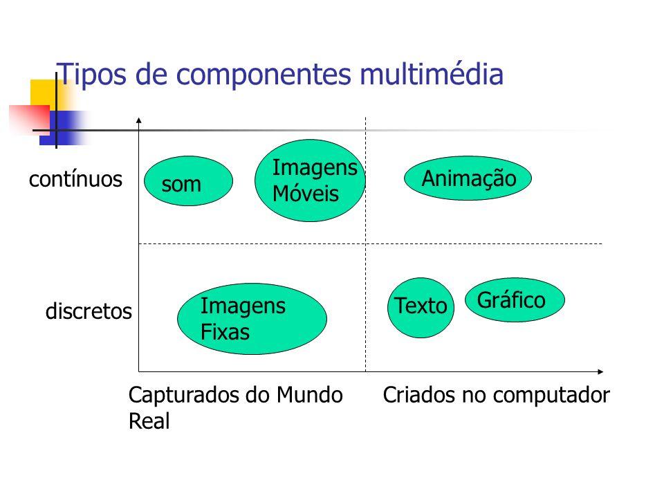 Tipos de componentes multimédia