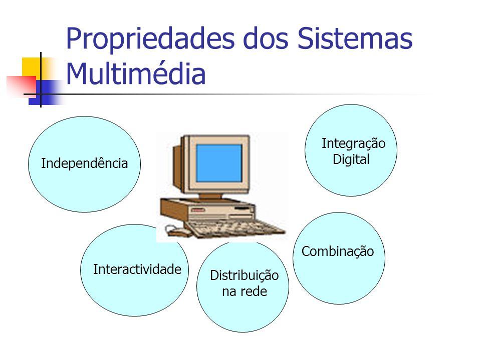Propriedades dos Sistemas Multimédia
