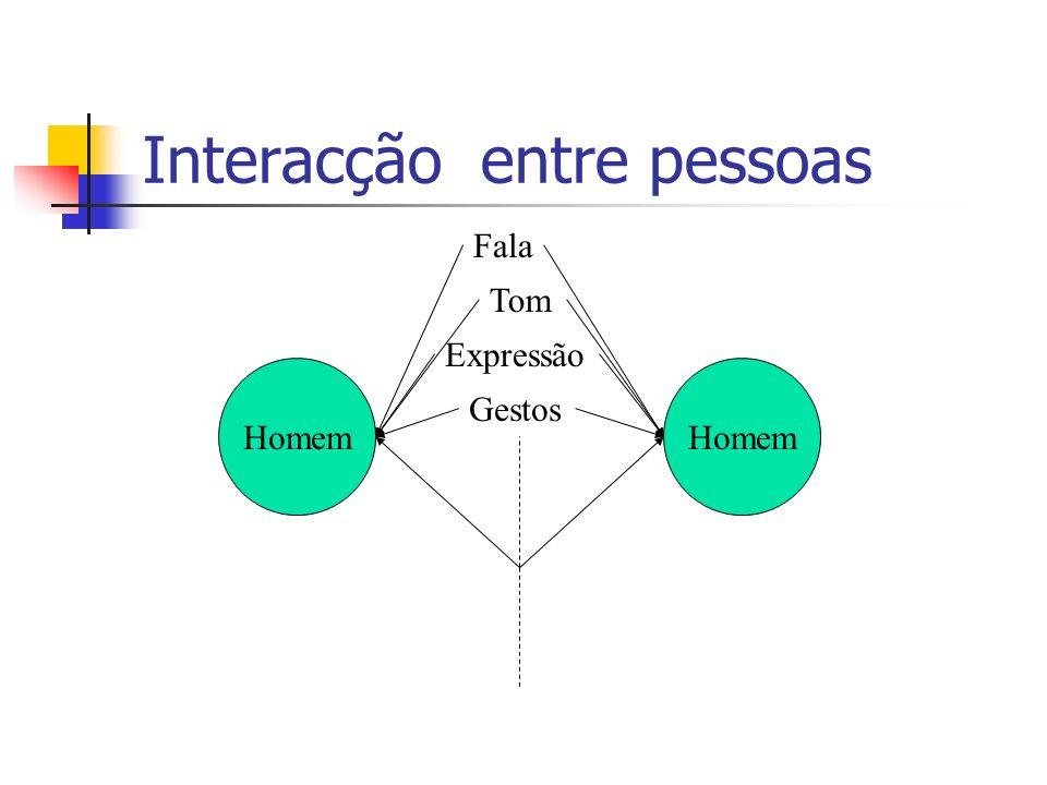 Interacção entre pessoas