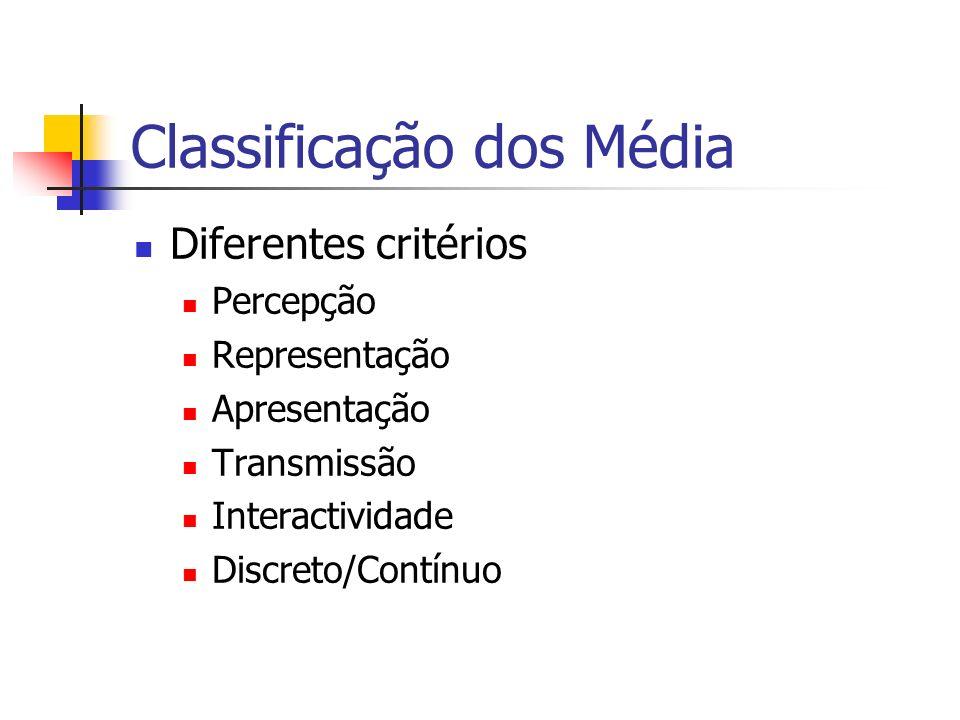 Classificação dos Média
