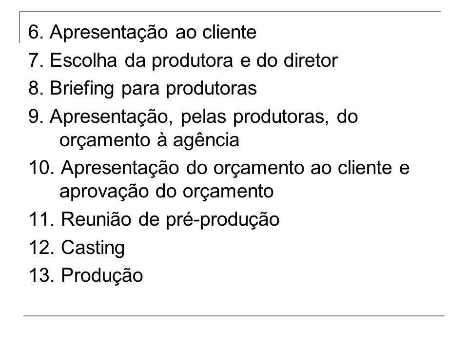 6. Apresentação ao cliente
