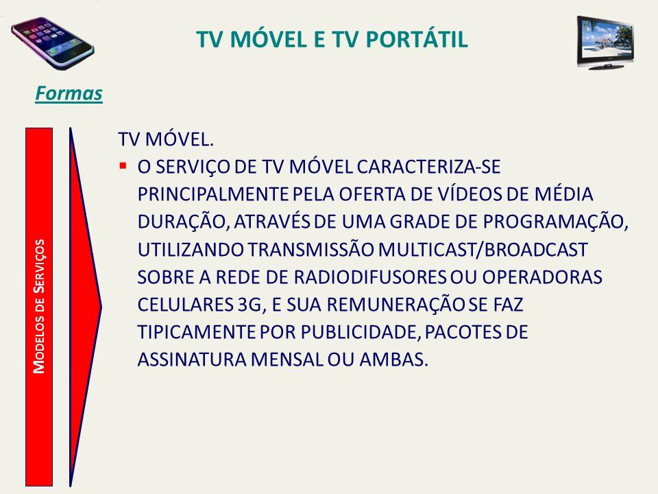 TV MÓVEL E TV PORTÁTIL Formas TV MÓVEL.