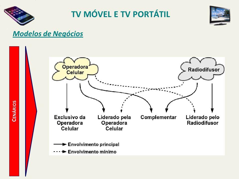 TV MÓVEL E TV PORTÁTIL Modelos de Negócios Cenários