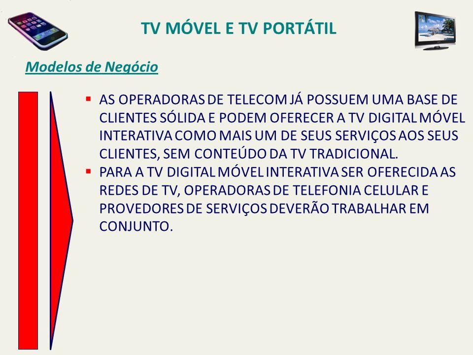 TV MÓVEL E TV PORTÁTIL Modelos de Negócio