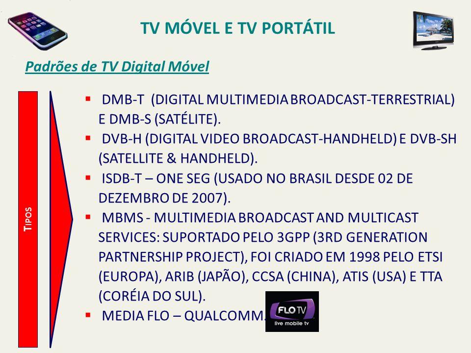 TV MÓVEL E TV PORTÁTIL Padrões de TV Digital Móvel