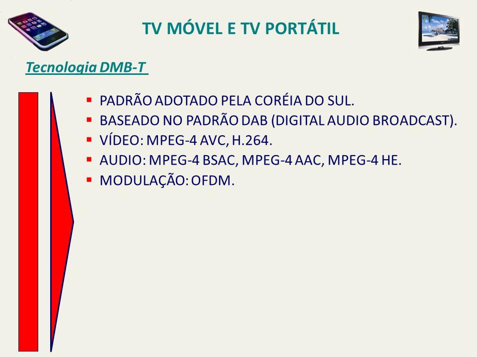 TV MÓVEL E TV PORTÁTIL Tecnologia DMB-T