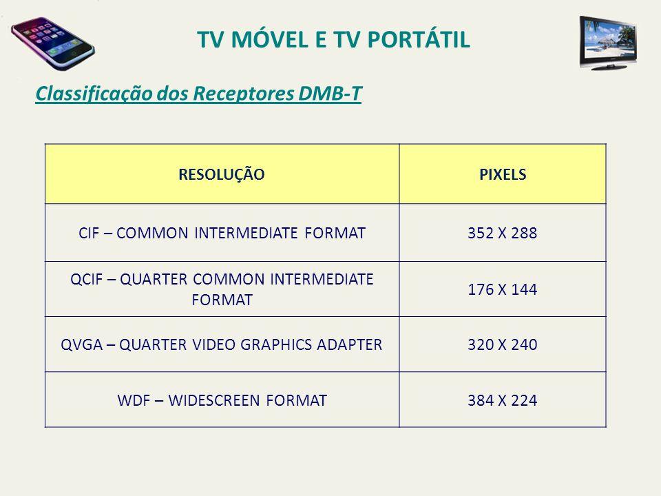 TV MÓVEL E TV PORTÁTIL Classificação dos Receptores DMB-T RESOLUÇÃO