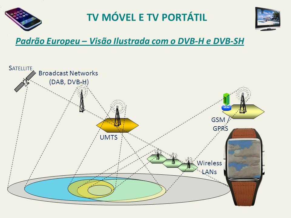 TV MÓVEL E TV PORTÁTIL Padrão Europeu – Visão Ilustrada com o DVB-H e DVB-SH. UMTS. Broadcast Networks.