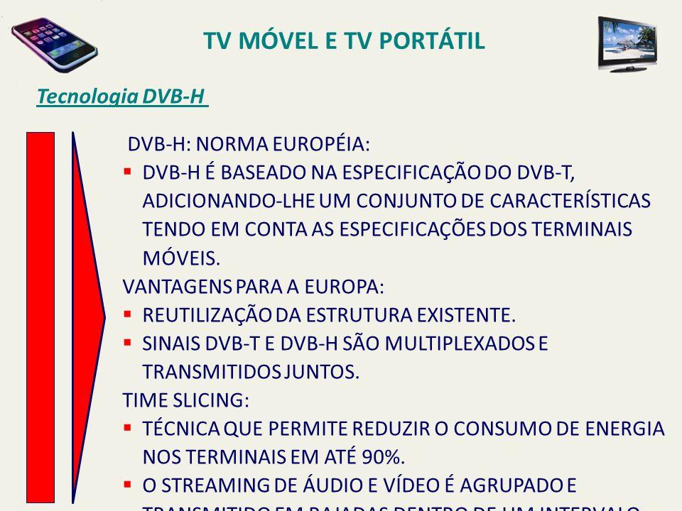 TV MÓVEL E TV PORTÁTIL Tecnologia DVB-H DVB-H: NORMA EUROPÉIA:
