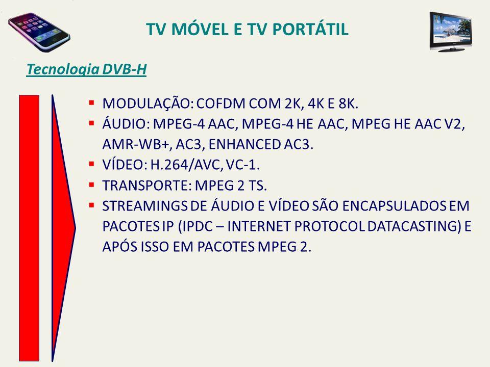 TV MÓVEL E TV PORTÁTIL Tecnologia DVB-H