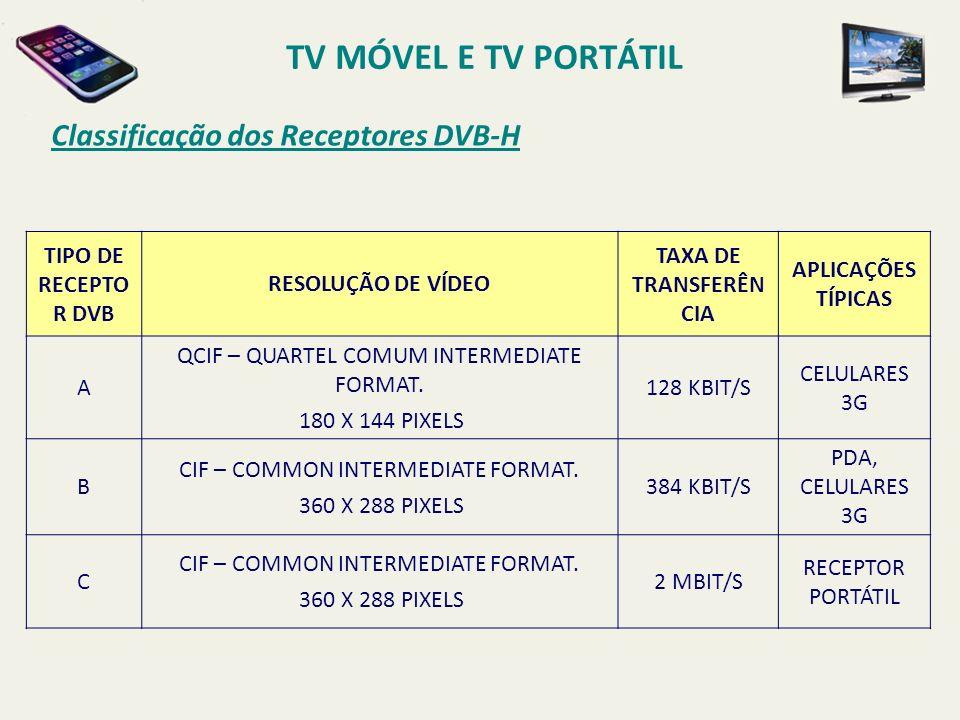 TV MÓVEL E TV PORTÁTIL Classificação dos Receptores DVB-H