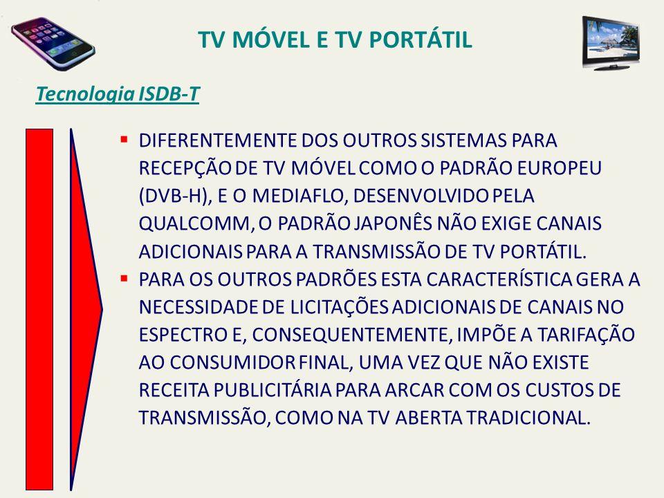 TV MÓVEL E TV PORTÁTIL Tecnologia ISDB-T