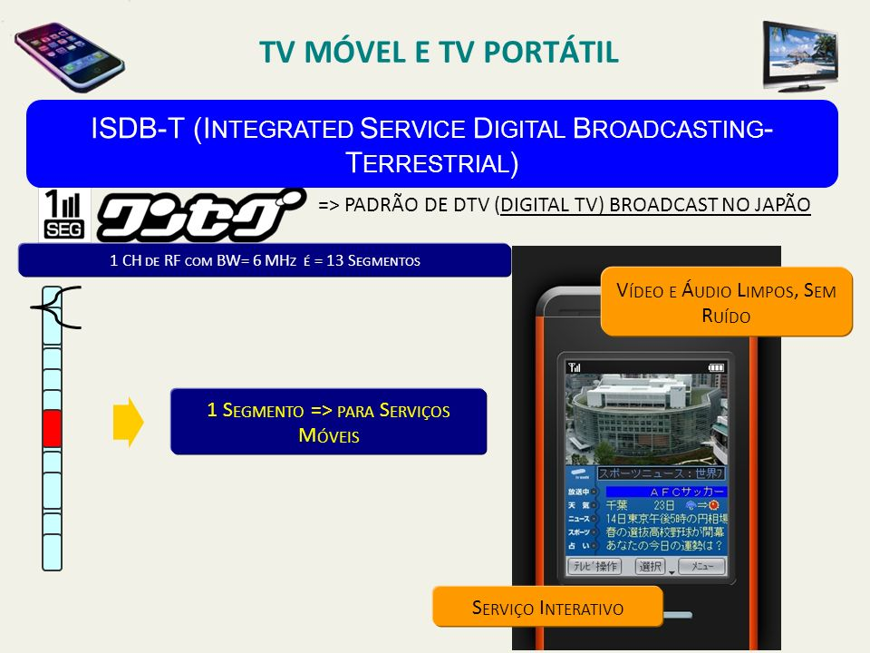 TV MÓVEL E TV PORTÁTIL ISDB-T (Integrated Service Digital Broadcasting-Terrestrial) => PADRÃO DE DTV (DIGITAL TV) BROADCAST NO JAPÃO.