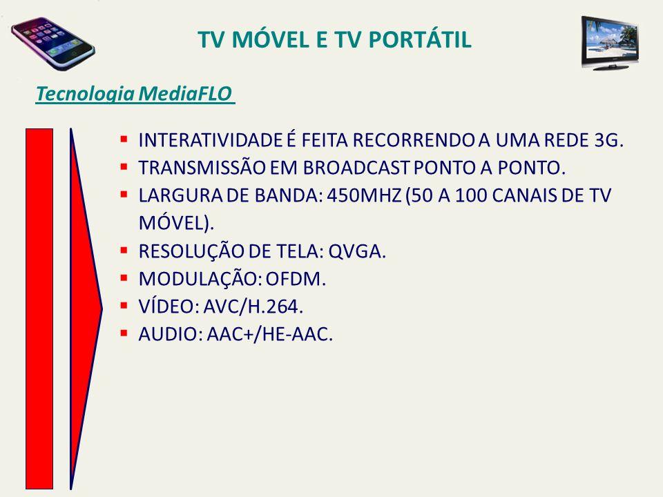 TV MÓVEL E TV PORTÁTIL Tecnologia MediaFLO