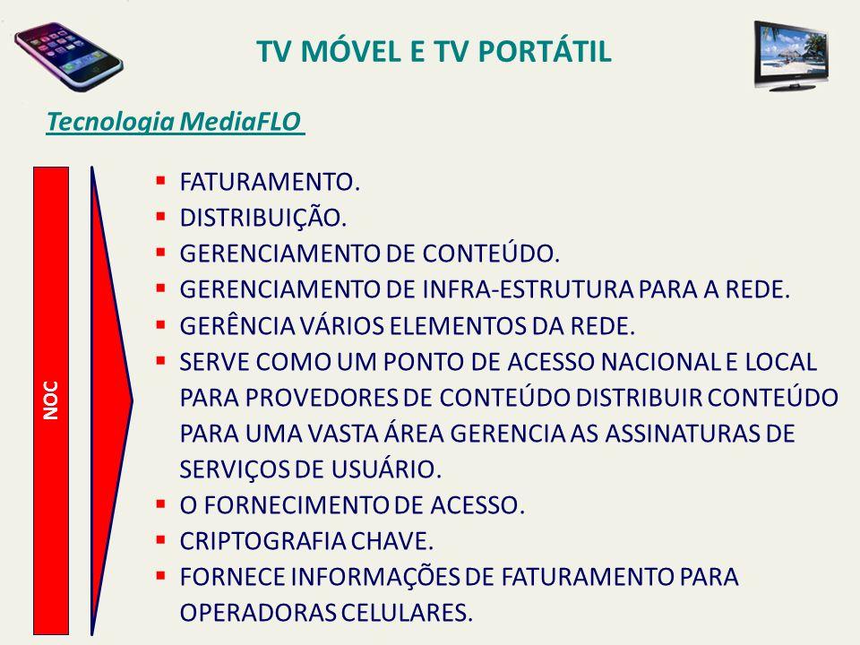 TV MÓVEL E TV PORTÁTIL Tecnologia MediaFLO FATURAMENTO. DISTRIBUIÇÃO.