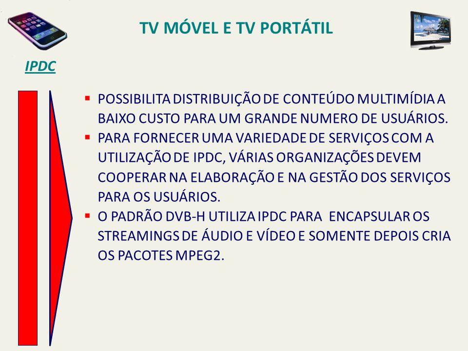 TV MÓVEL E TV PORTÁTIL IPDC